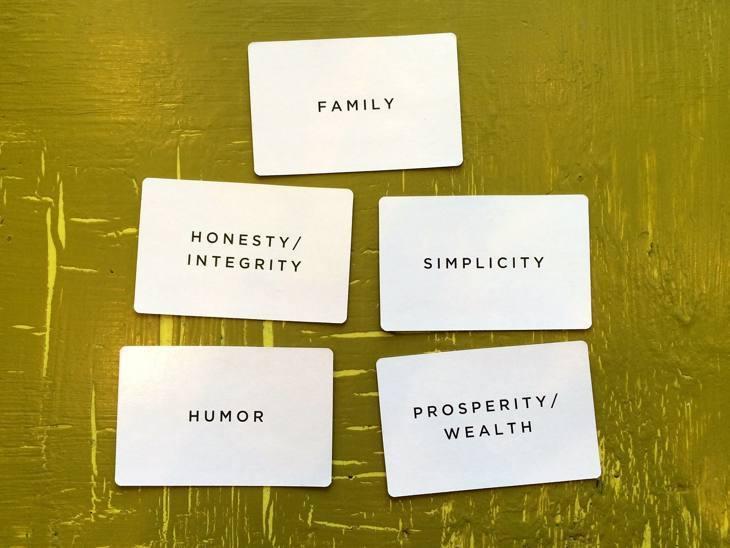Sinn des Lebens Prioritäten
