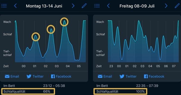 Screenshot der Sleep Cycle App über mein Schlafverhalten